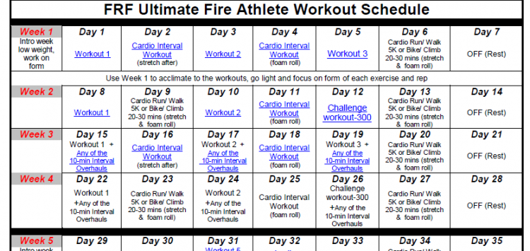 the fire athlete fitness program pdf