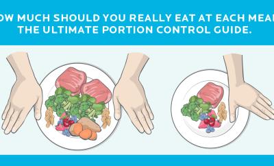 precision_nutrition_calorie_control_guide_fb1